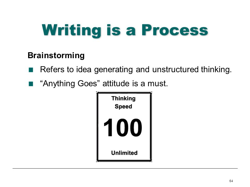 Writing is a Process Brainstorming