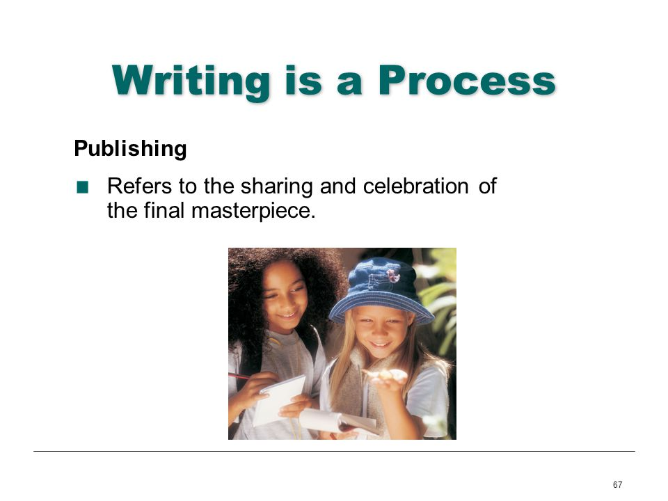 Writing is a Process Publishing