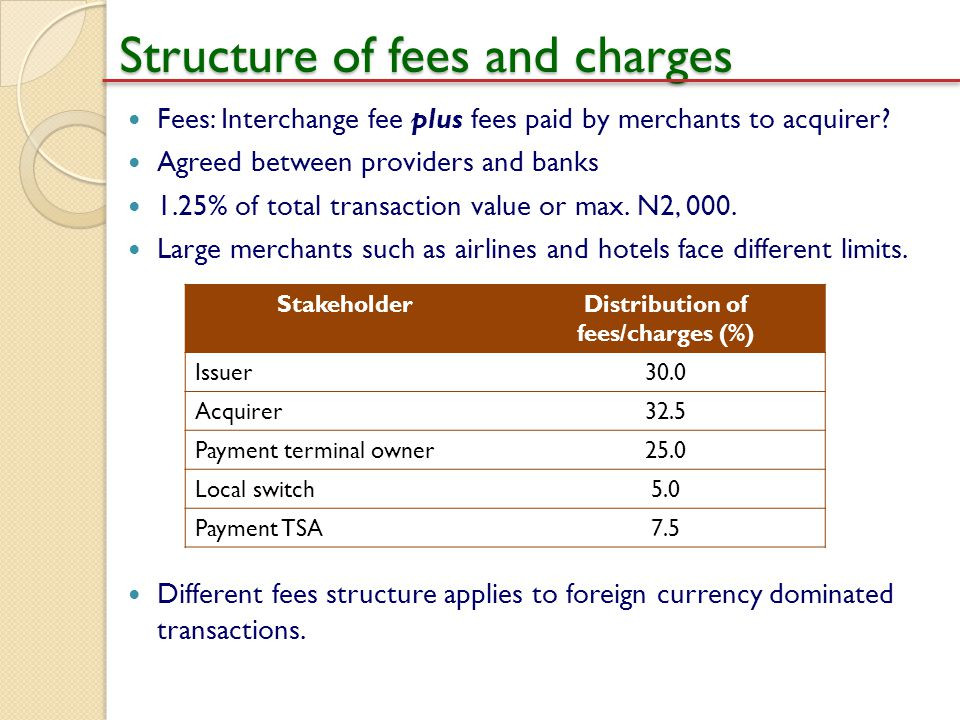 Structure of fees and charges