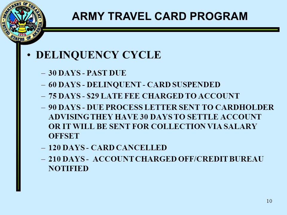 DELINQUENCY CYCLE 30 DAYS - PAST DUE