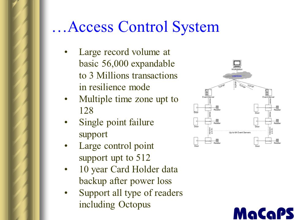 …Access Control System