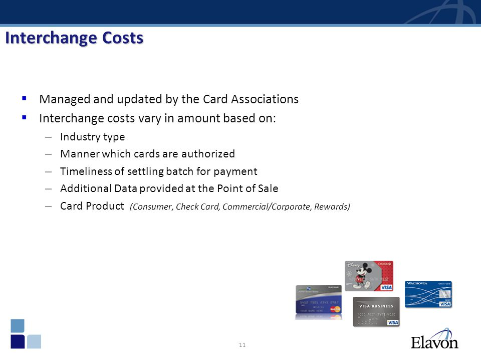 Interchange Costs Managed and updated by the Card Associations
