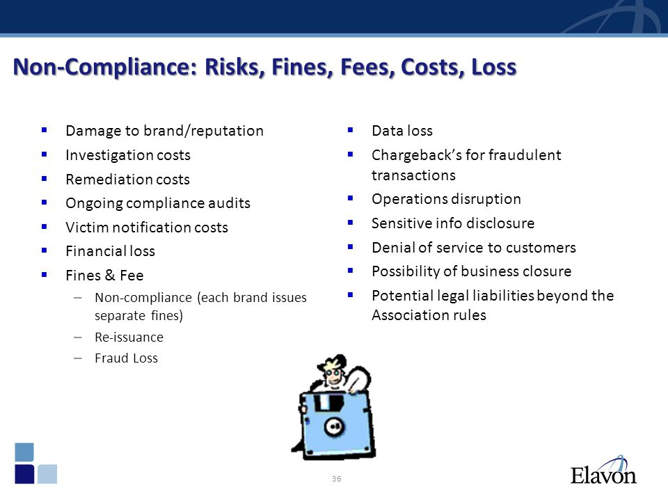 Non-Compliance: Risks, Fines, Fees, Costs, Loss