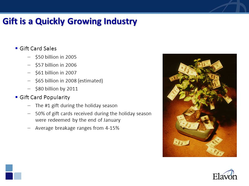 Gift is a Quickly Growing Industry