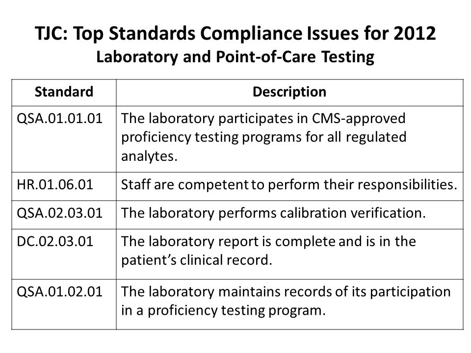 TJC: Top Standards Compliance Issues for 2012 Laboratory and Point-of-Care Testing