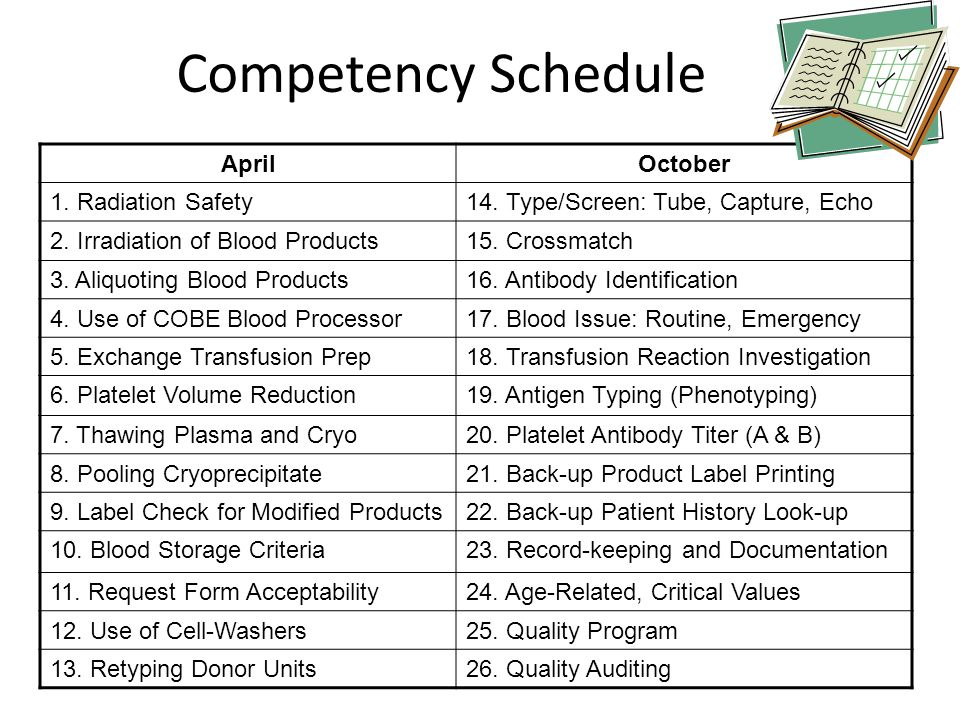 Competency Schedule April October 1. Radiation Safety