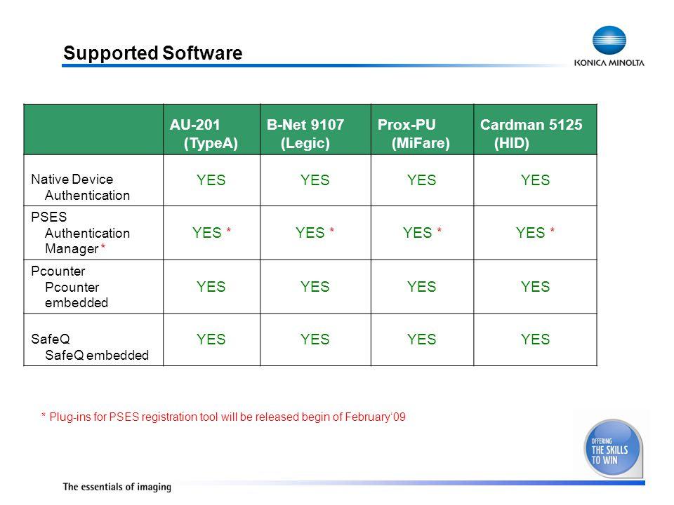 Supported Software AU-201 (TypeA) B-Net 9107 (Legic) Prox-PU (MiFare)