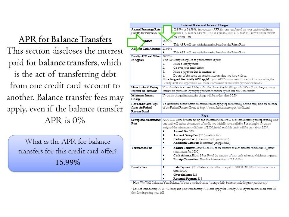 Interest Rates and Interest Charges APR for Balance Transfers