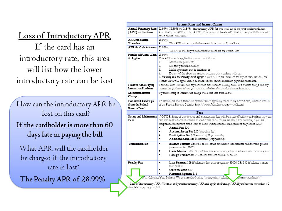 Loss of Introductory APR