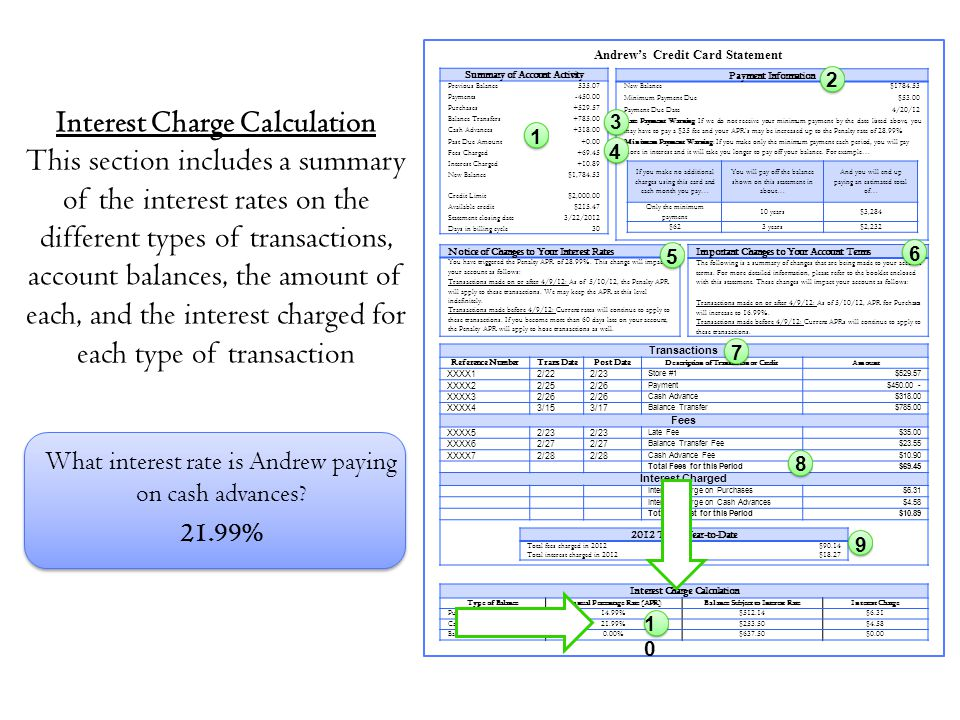 Interest Charge Calculation