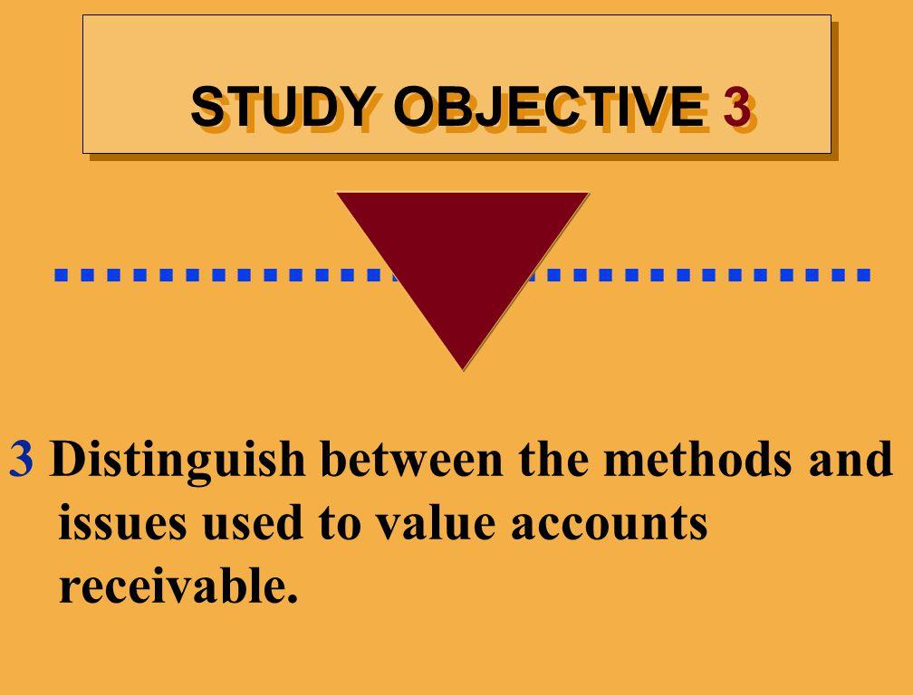 STUDY OBJECTIVE 3 ................................