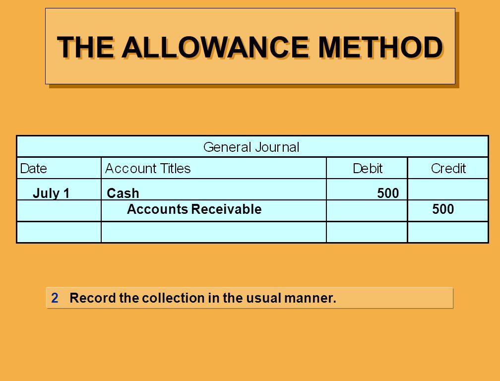 THE ALLOWANCE METHOD July 1 Cash 500 Accounts Receivable 500