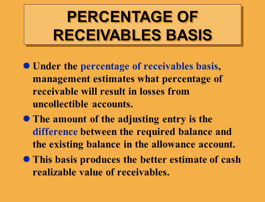 PERCENTAGE OF RECEIVABLES BASIS