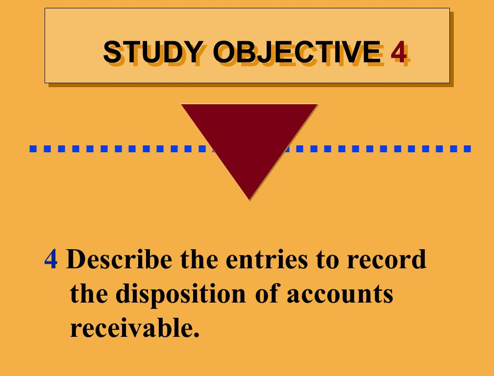 ................................ STUDY OBJECTIVE 4. 4 Describe the entries to record. the disposition of accounts.
