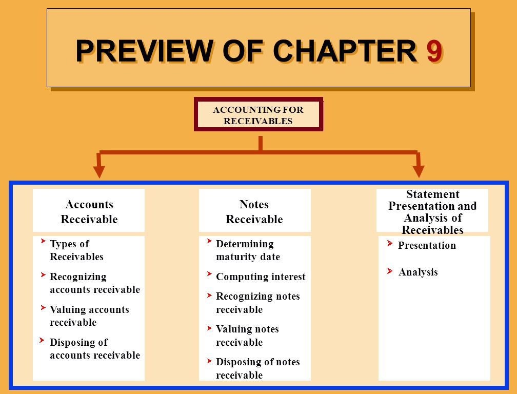 accounting chapter 1 notes Ncert class xi accountancy: chapter 1 – introduction to accounting  bills  receivable (notes receivable), stock (inventory), temporary marketable securities, .
