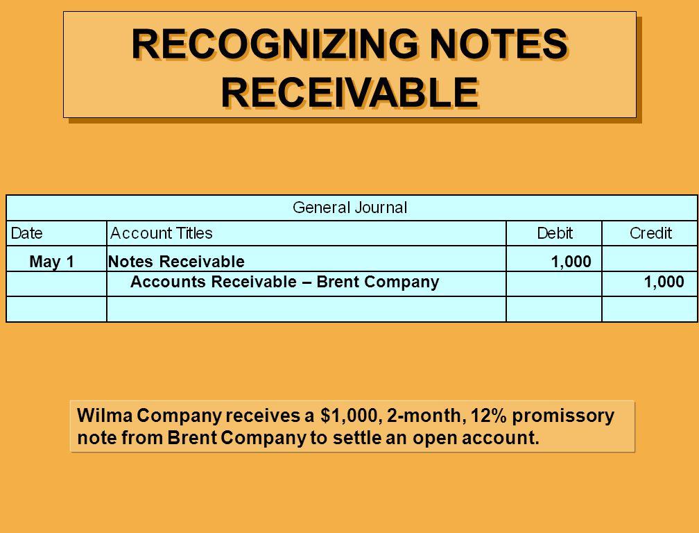 RECOGNIZING NOTES RECEIVABLE