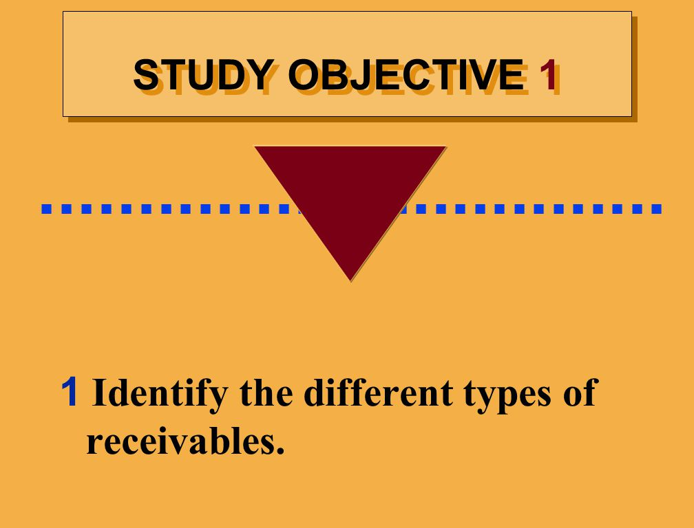 study objective Advertisements: let us learn about work study after reading this article you will learn about: 1 meaning of work study 2 objectives of work study 3 steps involved 4.