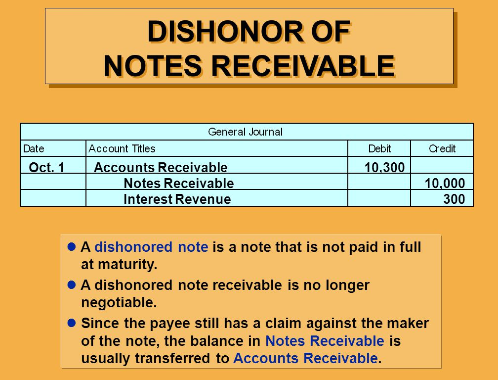 DISHONOR OF NOTES RECEIVABLE