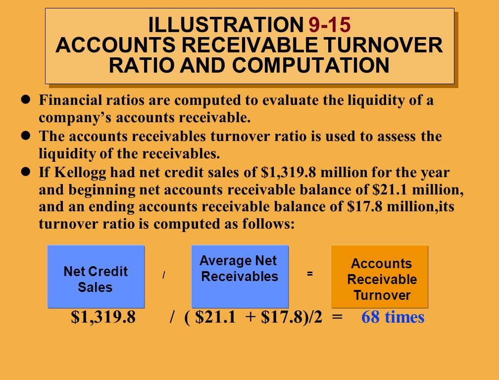 ILLUSTRATION 9-15 ACCOUNTS RECEIVABLE TURNOVER RATIO AND COMPUTATION