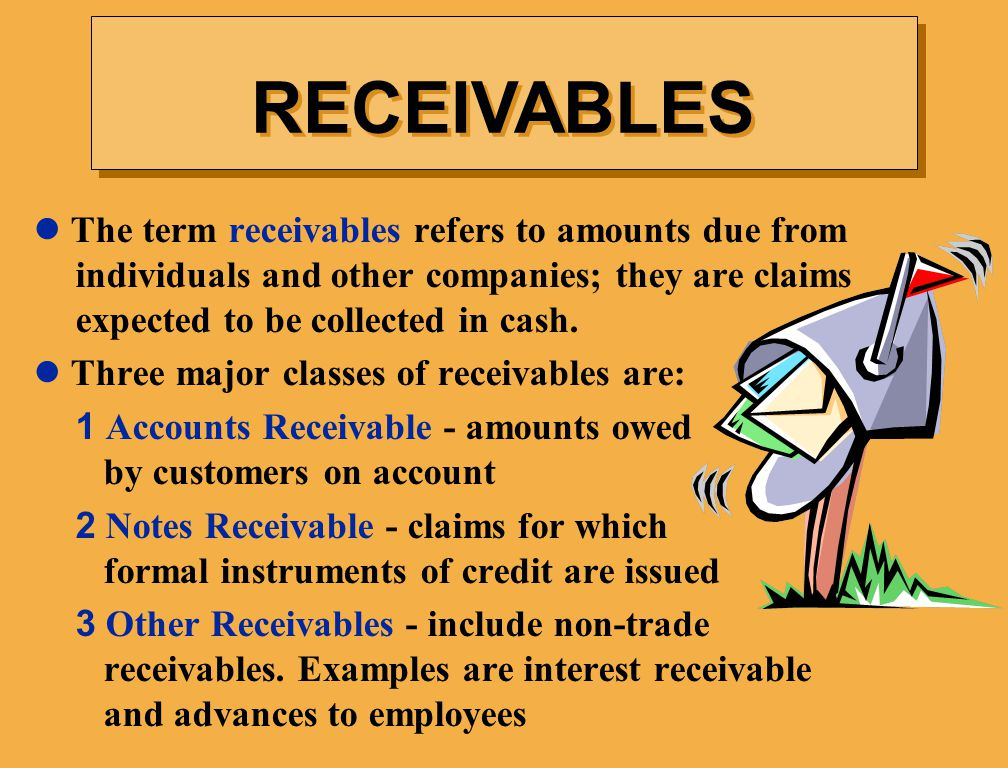 RECEIVABLES The term receivables refers to amounts due from individuals and other companies; they are claims expected to be collected in cash.