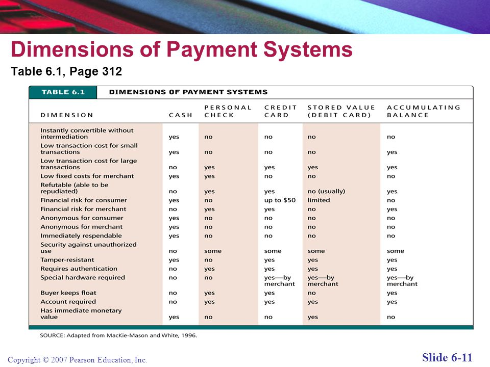 Dimensions of Payment Systems