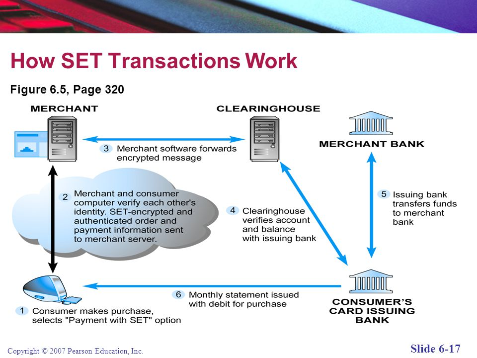 How SET Transactions Work