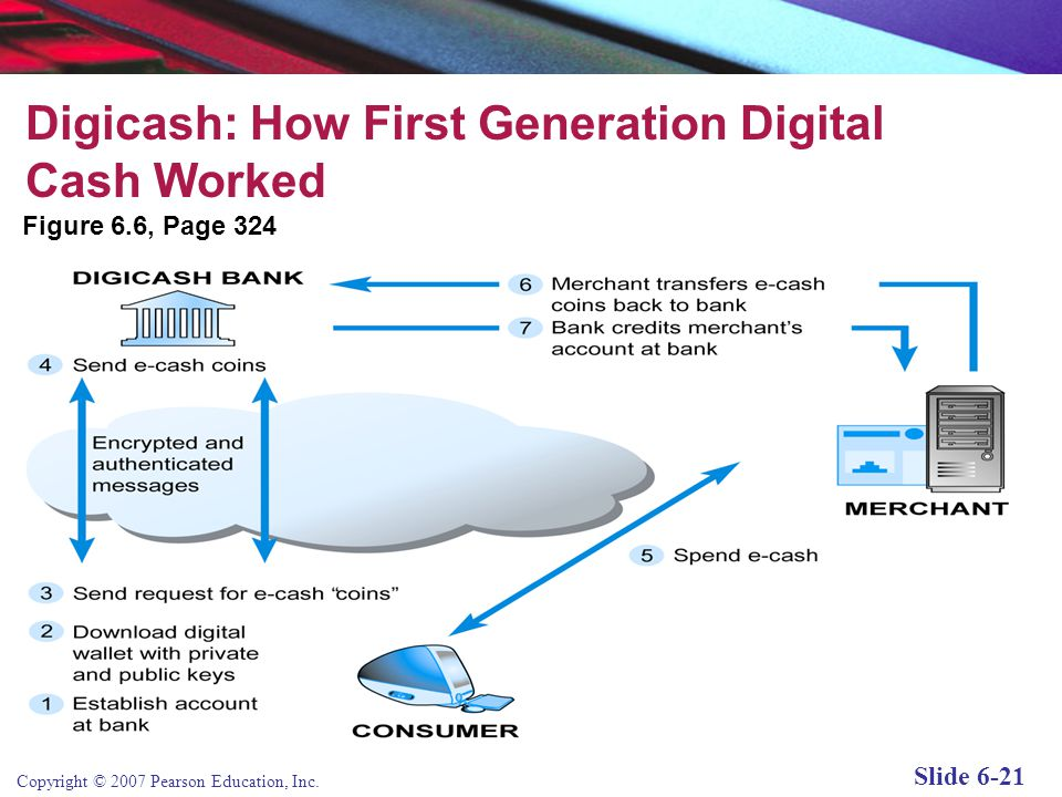 Digicash: How First Generation Digital Cash Worked