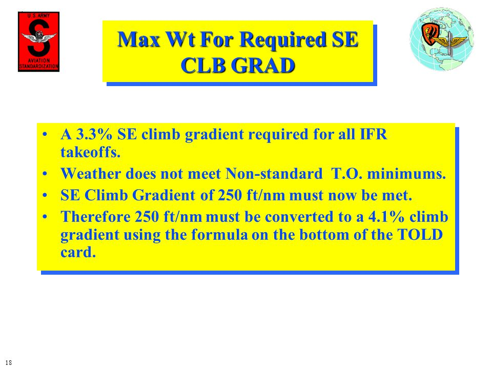 Max Wt For Required SE CLB GRAD