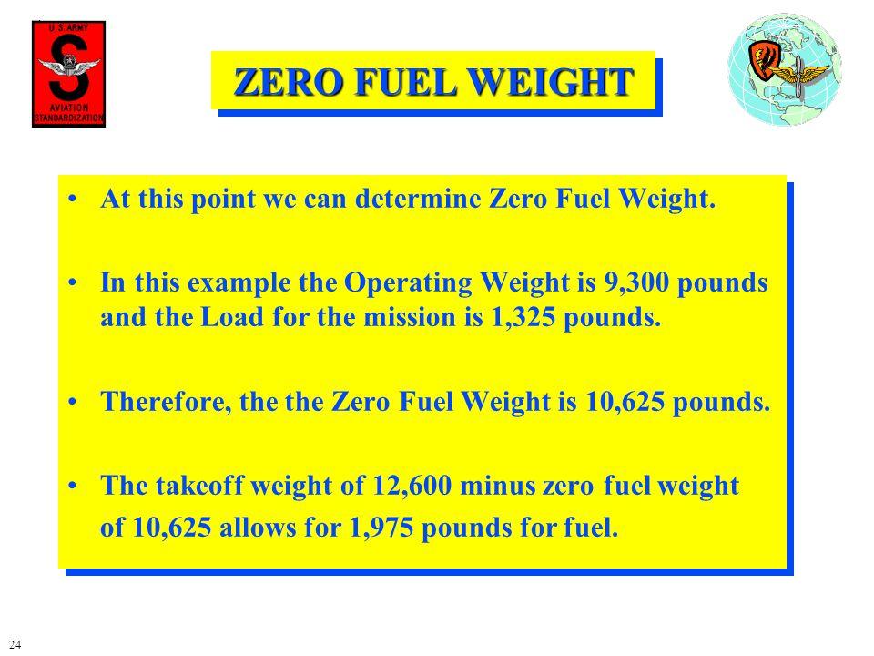 ZERO FUEL WEIGHT At this point we can determine Zero Fuel Weight.