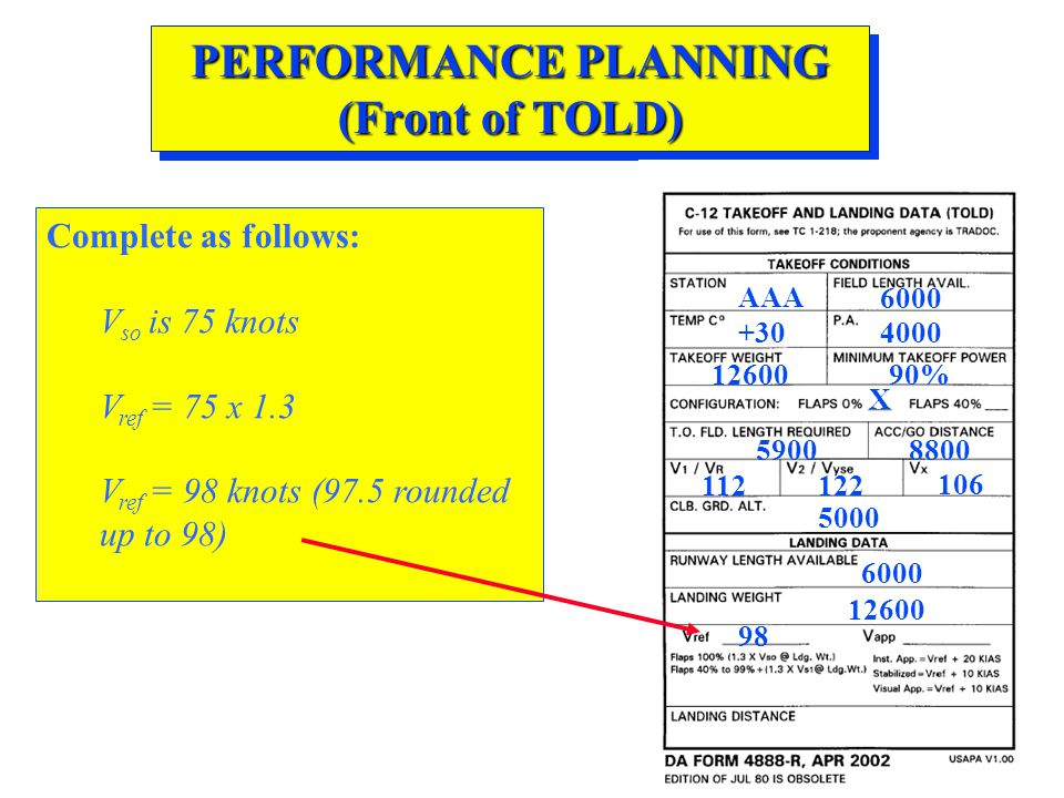 PERFORMANCE PLANNING (Front of TOLD)