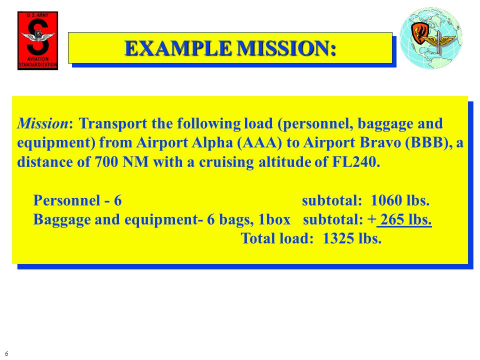 EXAMPLE MISSION: Mission: Transport the following load (personnel, baggage and. equipment) from Airport Alpha (AAA) to Airport Bravo (BBB), a.