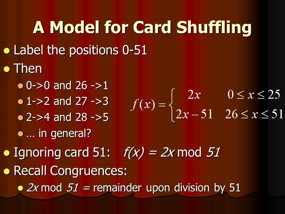 A Model for Card Shuffling