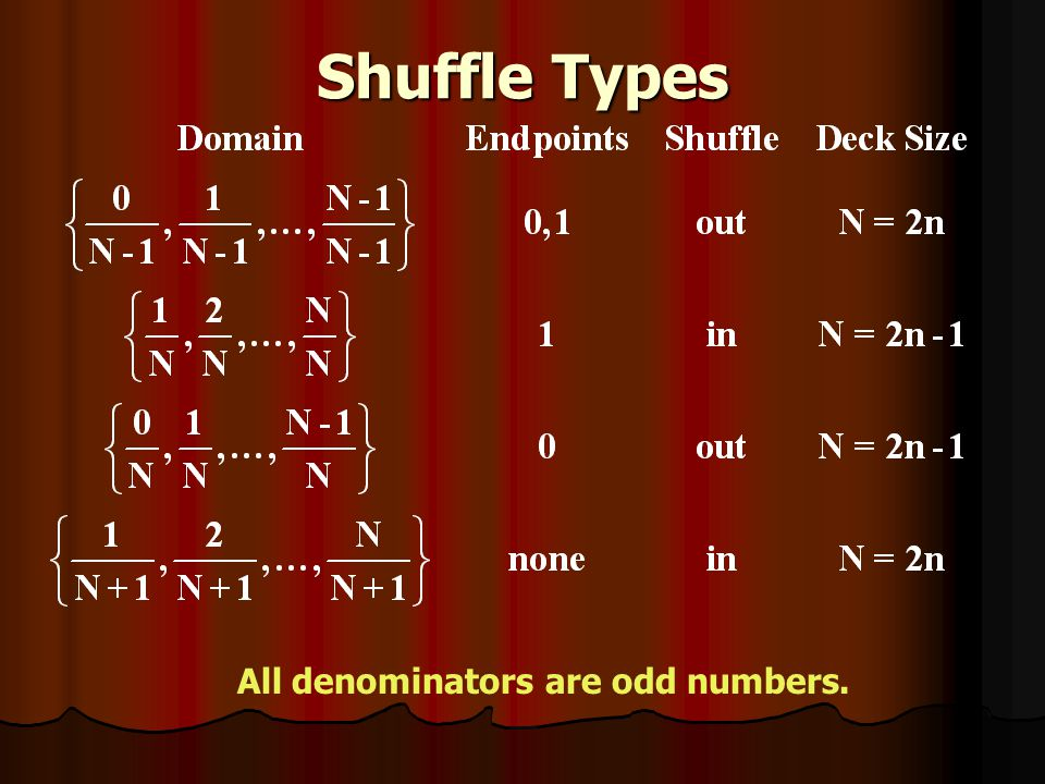 Shuffle Types All denominators are odd numbers.