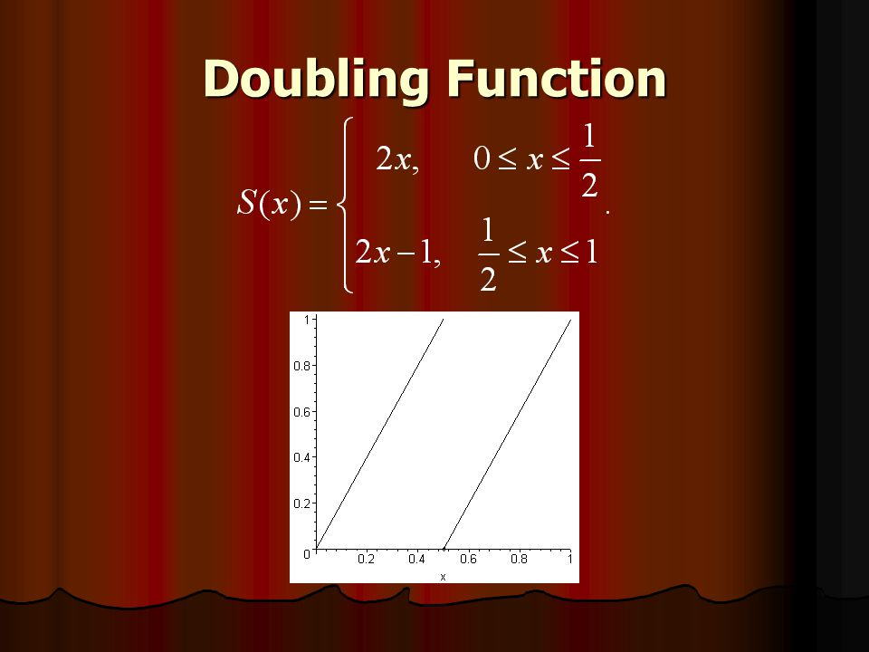 Doubling Function