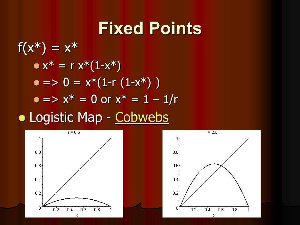 Fixed Points f(x*) = x* Logistic Map - Cobwebs x* = r x*(1-x*)