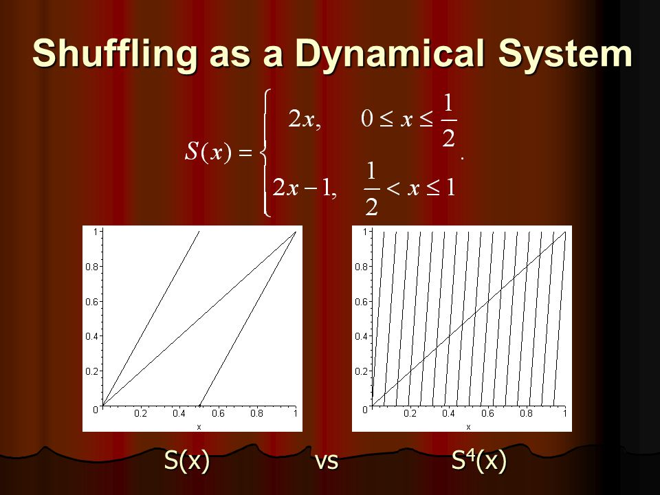 Shuffling as a Dynamical System
