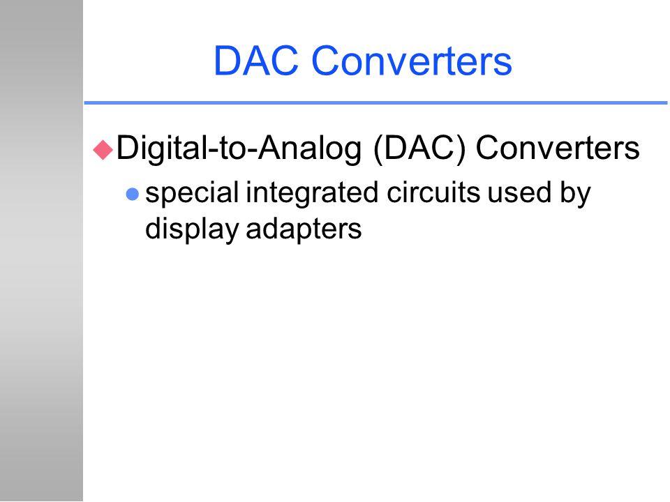DAC Converters Digital-to-Analog (DAC) Converters