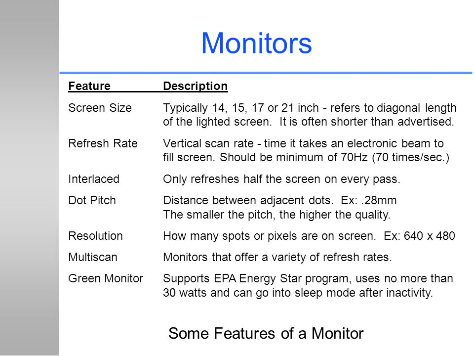 Some Features of a Monitor