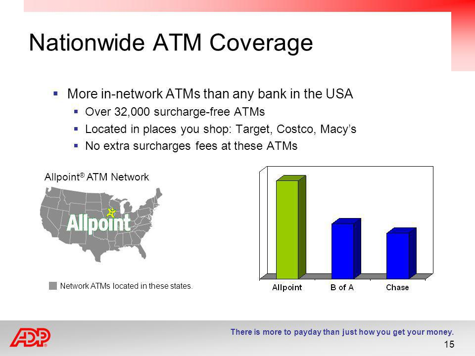 Nationwide ATM Coverage