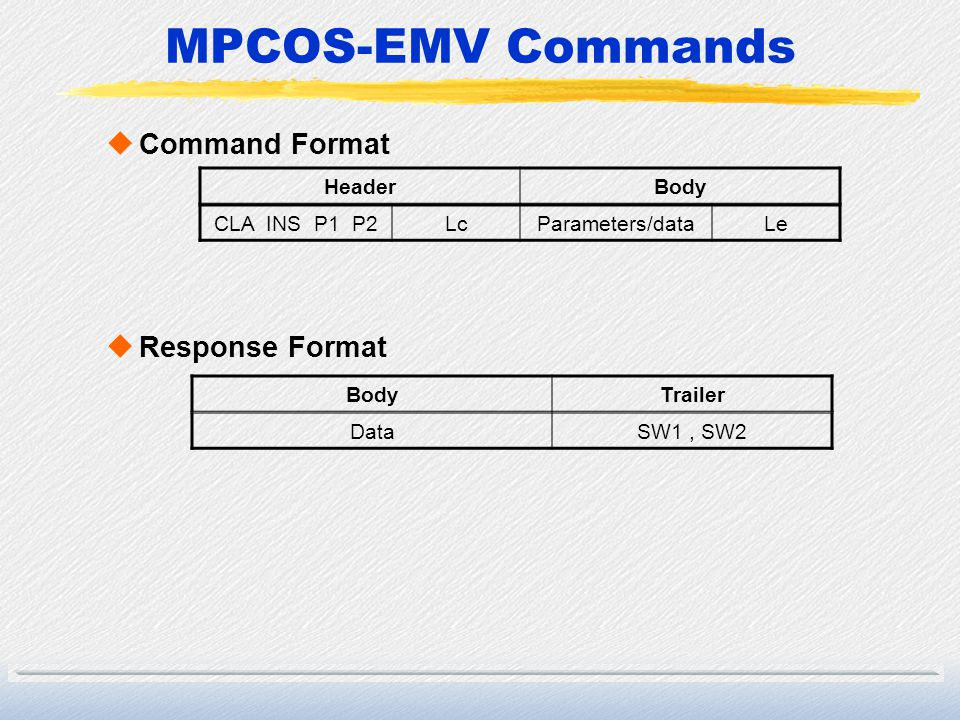 MPCOS-EMV Commands Command Format Response Format Header Body