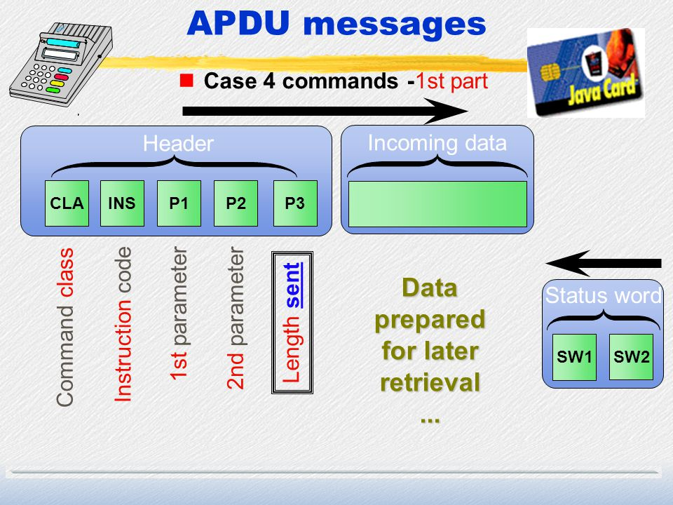 APDU messages Data prepared for later retrieval ...