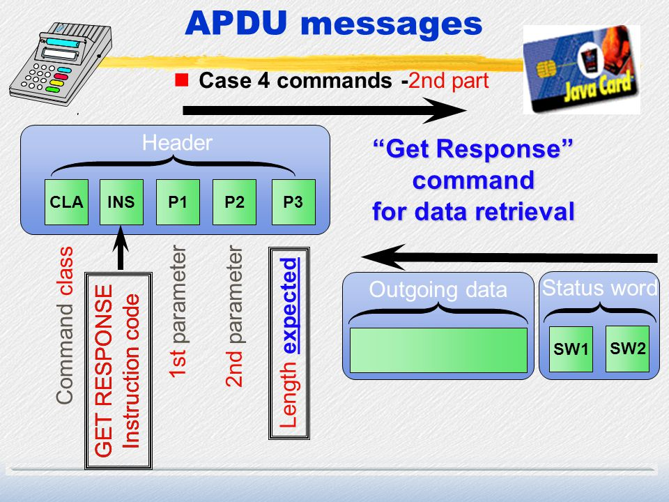 APDU messages Get Response command for data retrieval