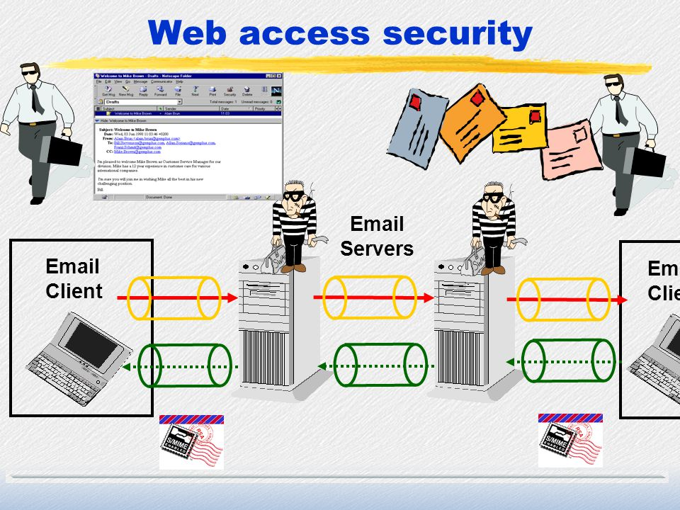 Web access security Email Servers Email Client Email Client