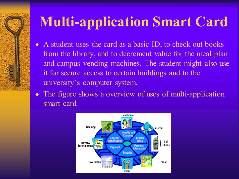 Multi-application Smart Card