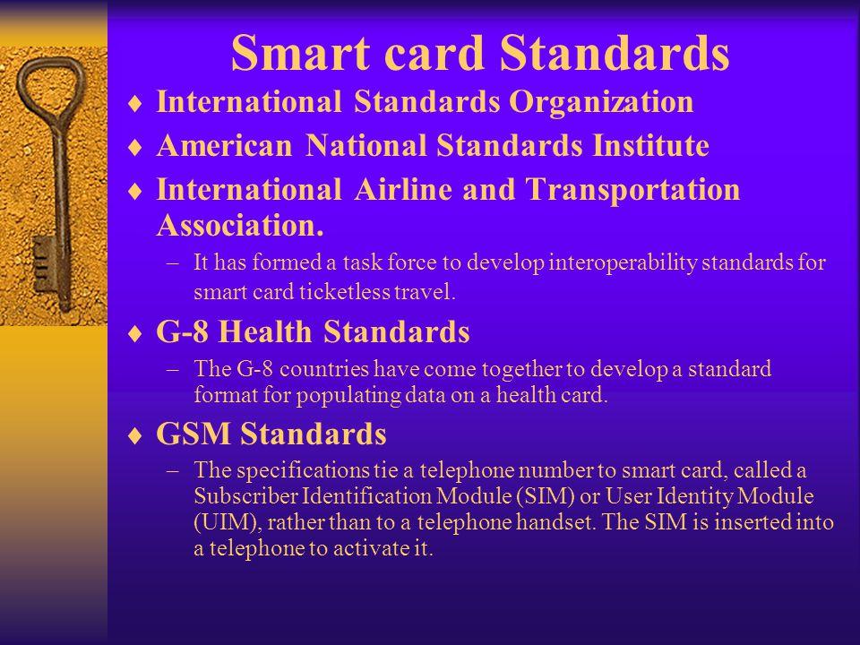 Smart card Standards International Standards Organization