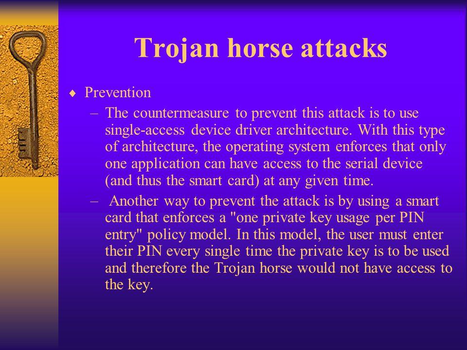 Trojan horse attacks Prevention
