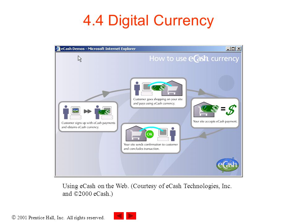 4.4 Digital Currency Using eCash on the Web. (Courtesy of eCash Technologies, Inc.