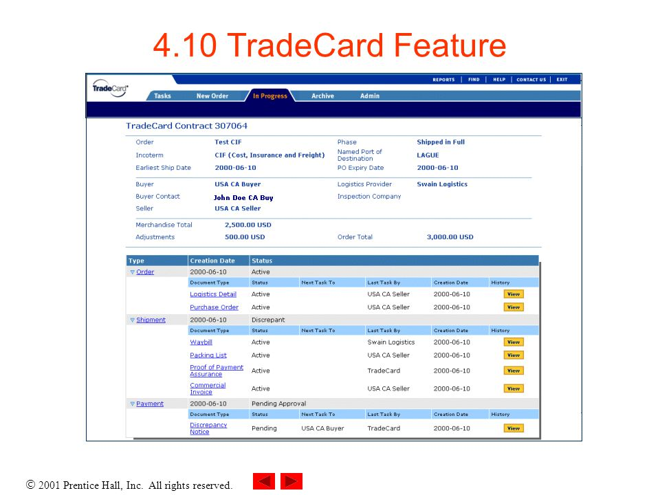 4.10 TradeCard Feature