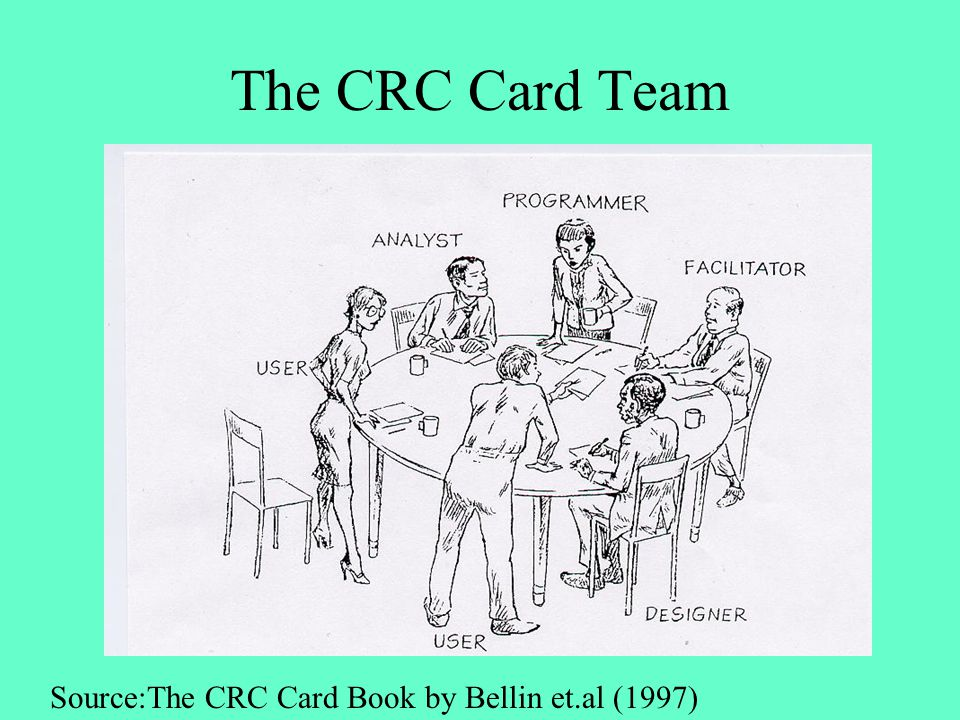 The CRC Card Team Source:The CRC Card Book by Bellin et.al (1997)