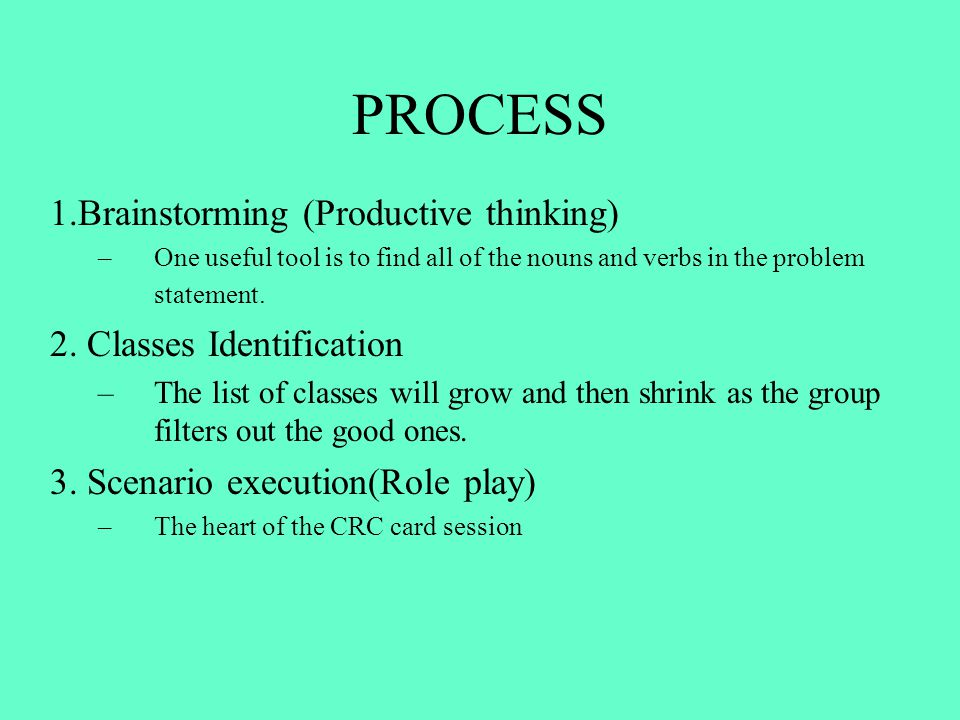 PROCESS 1.Brainstorming (Productive thinking)